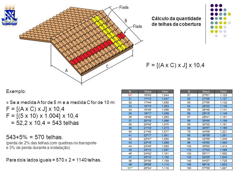F = [(A x C) x J] x 10,4 F = [(A x C) x J] x 10,4